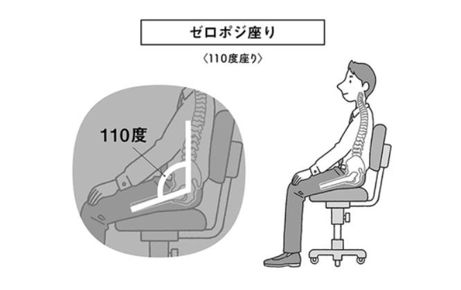 正しい座り方の画像